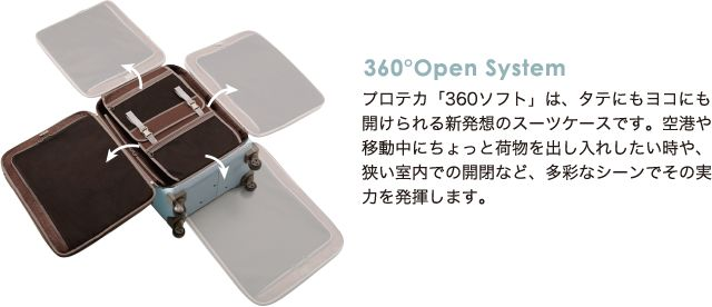 360°Open System